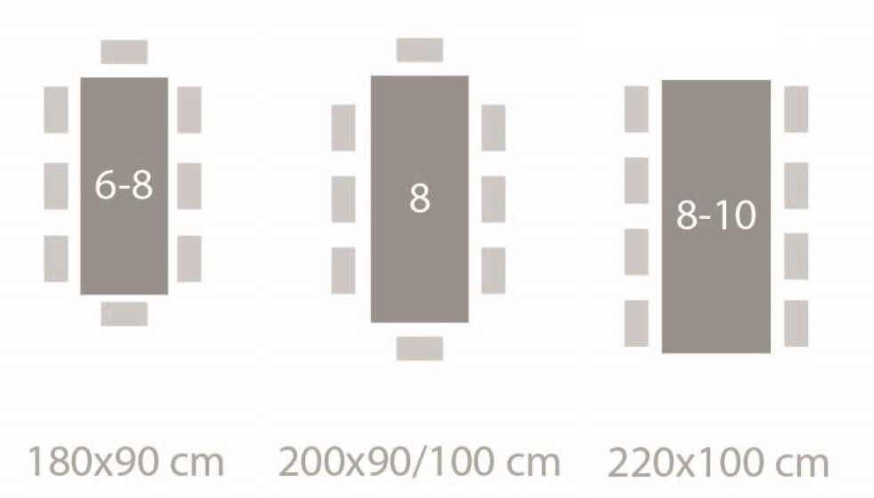 Diameter Ronde Tafel 8 Personen.Blog Afmeting Eettafel 8 Personen